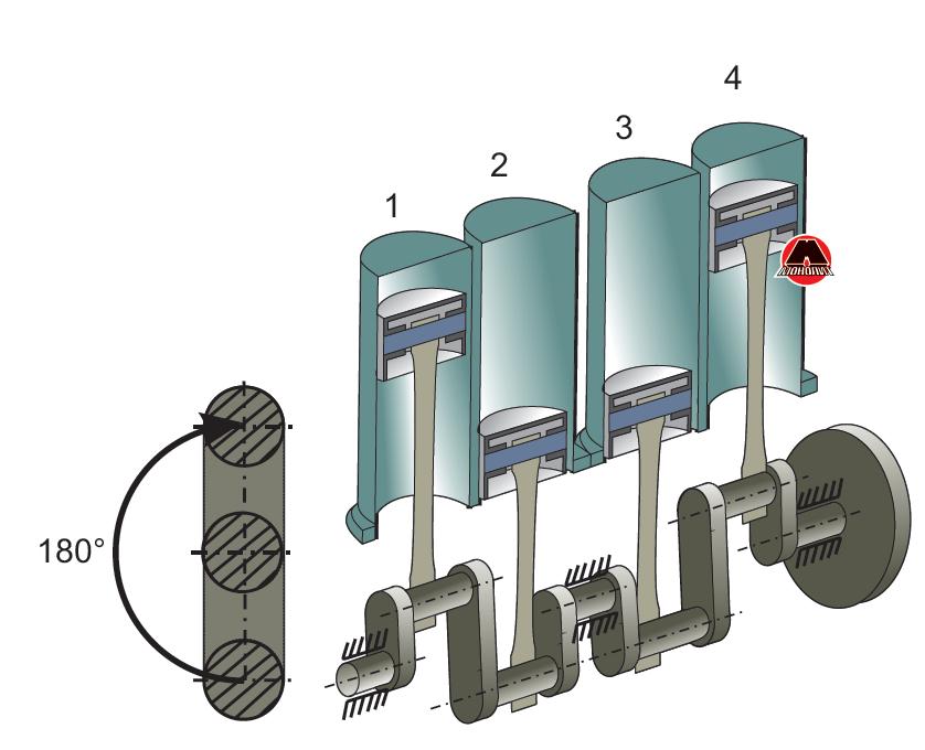 Схематичне зображення чотиритактного чотирициліндрового рядного двигуна