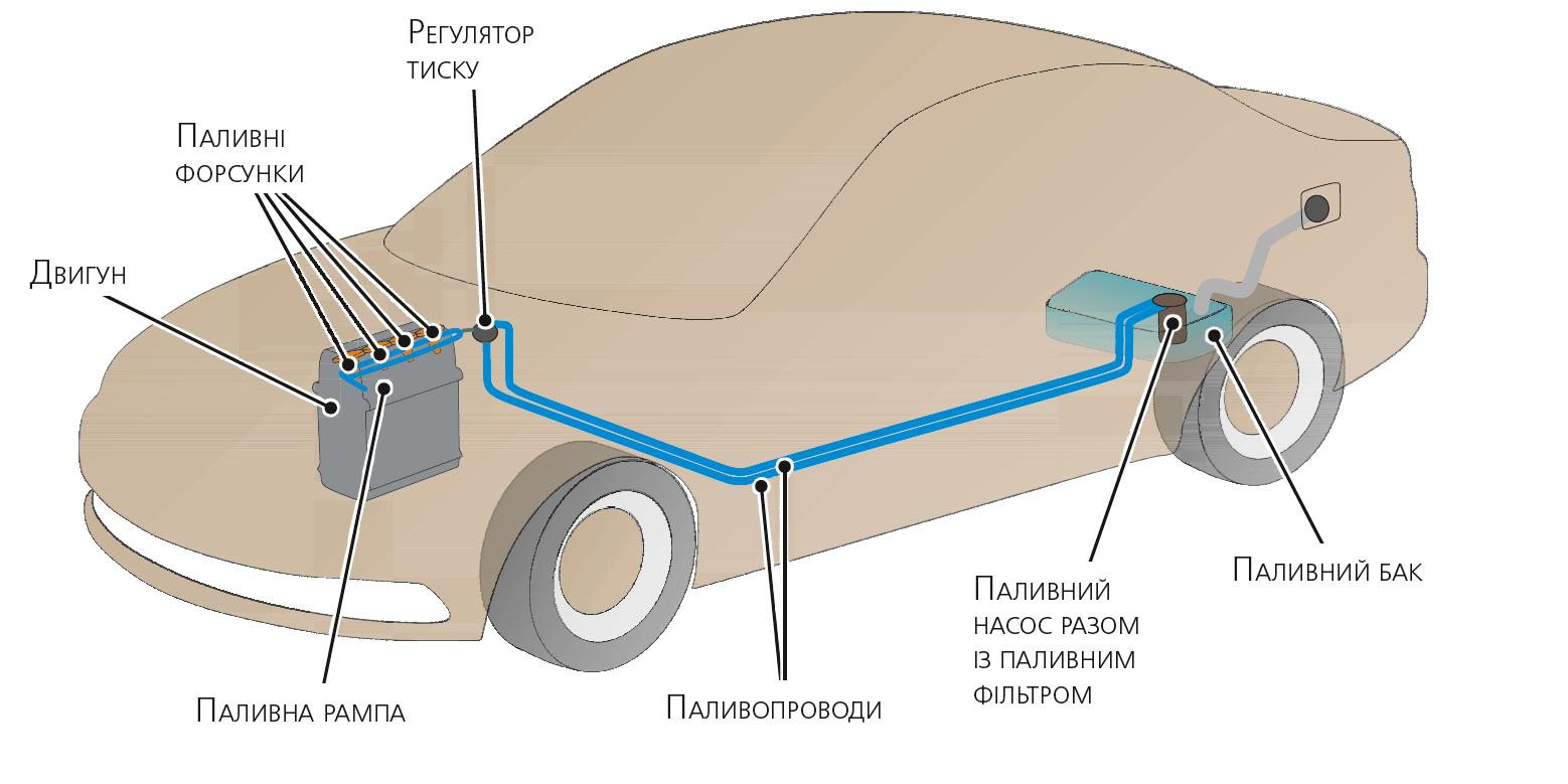 Схема карбюраторного бензинового двигуна
