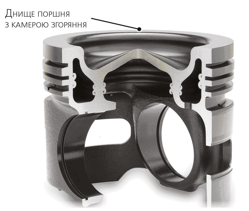 Поршень дизельного двигателя с камерой сгорания в днище поршня