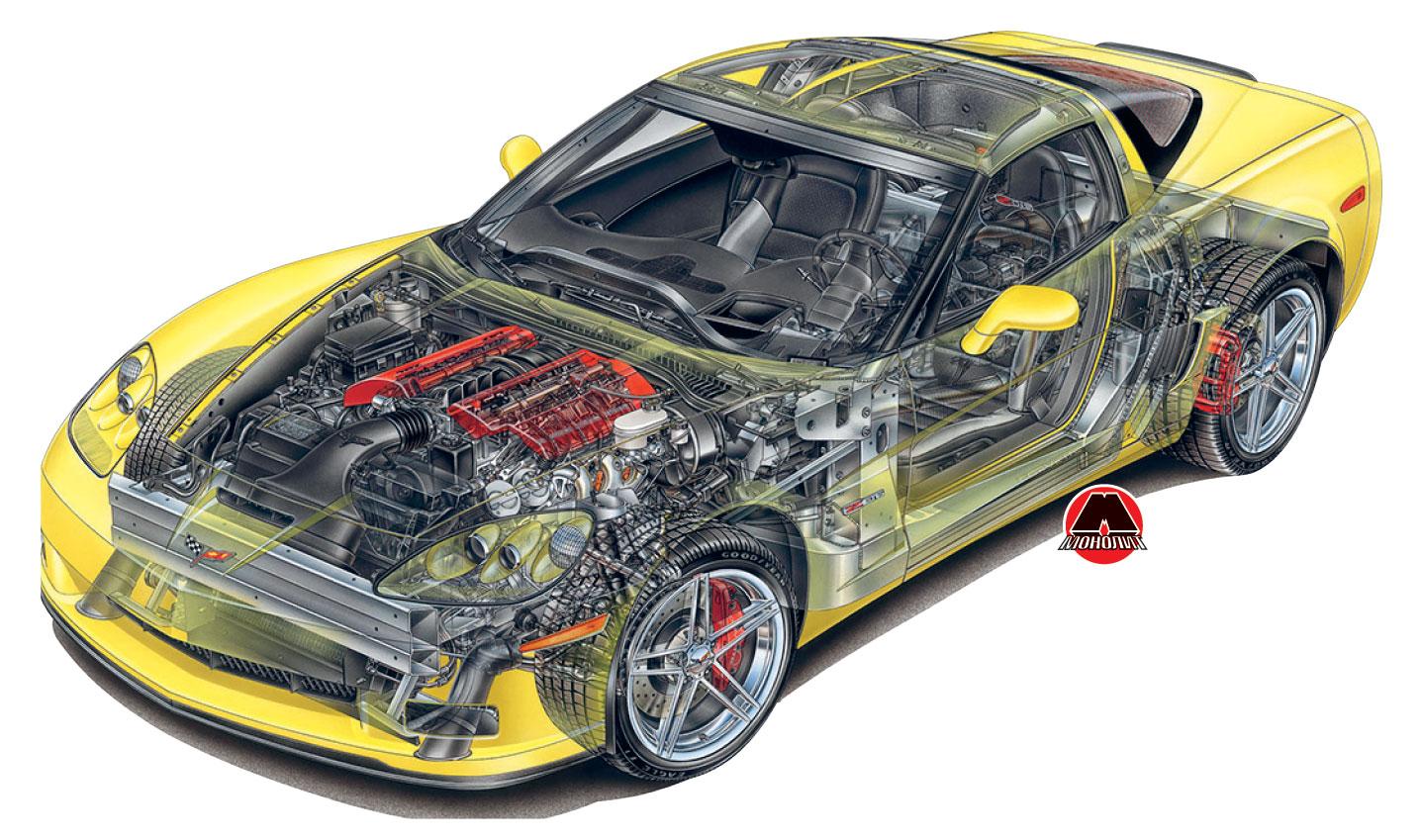Chevrolet Corvett з поперечною вуглепластиковою ресорою