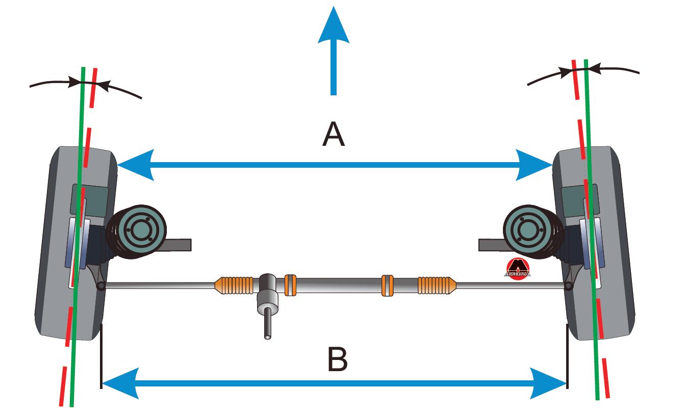Приклад сходження передніх керованих коліс