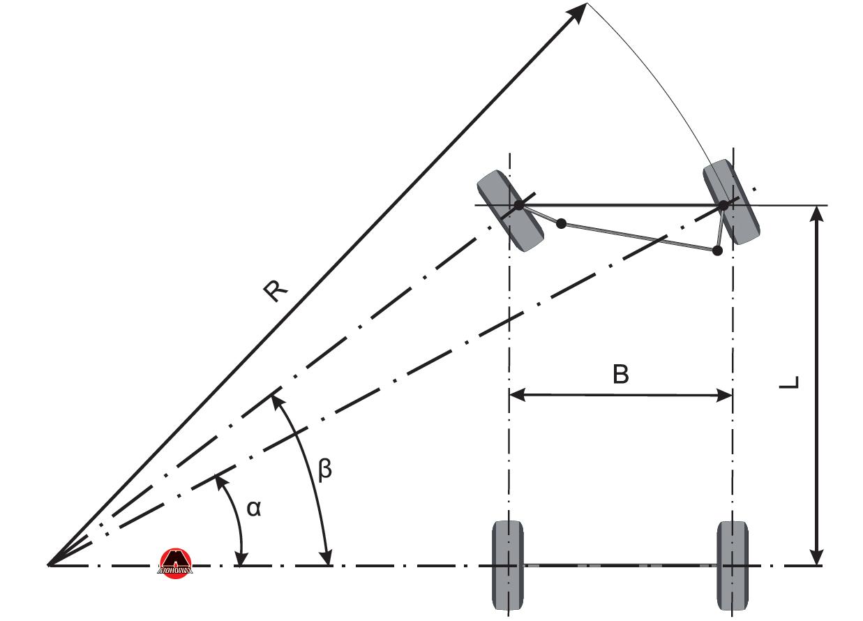 Схема повороту автомобіля