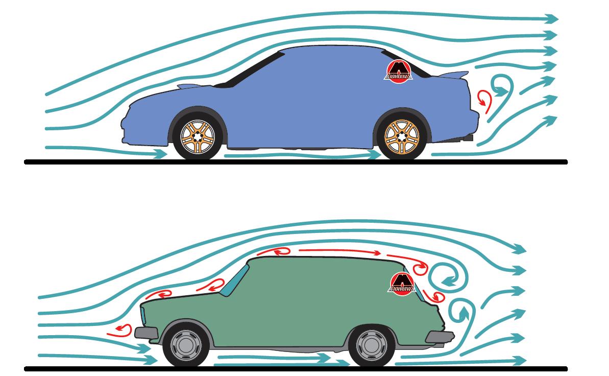 Схематическое изображение потоков воздуха вокруг автомобилей