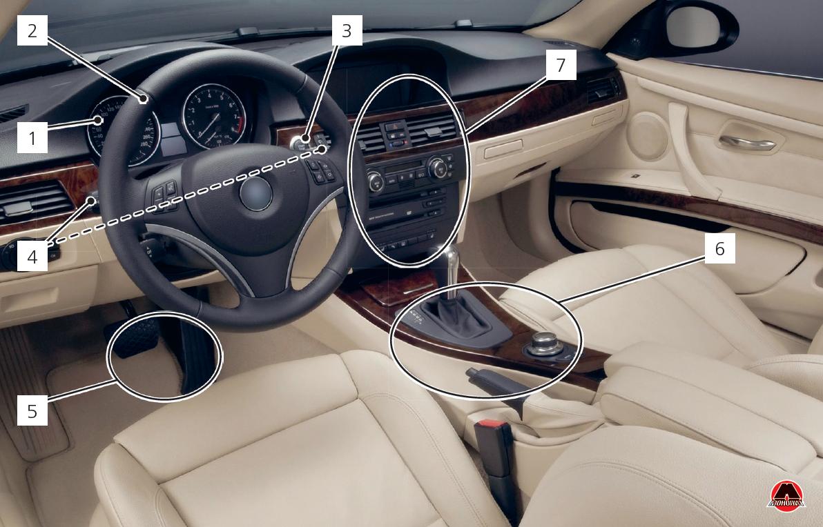 Елементи керування в салоні автомобіля