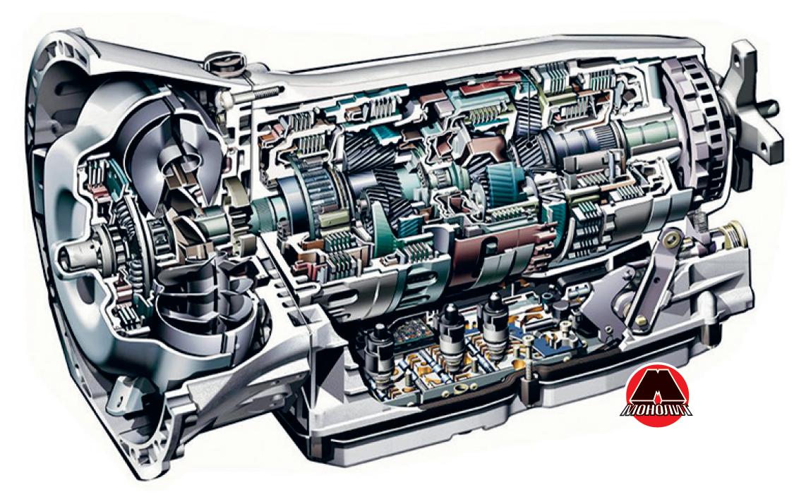 Наочний приклад будови автоматичної коробки передач