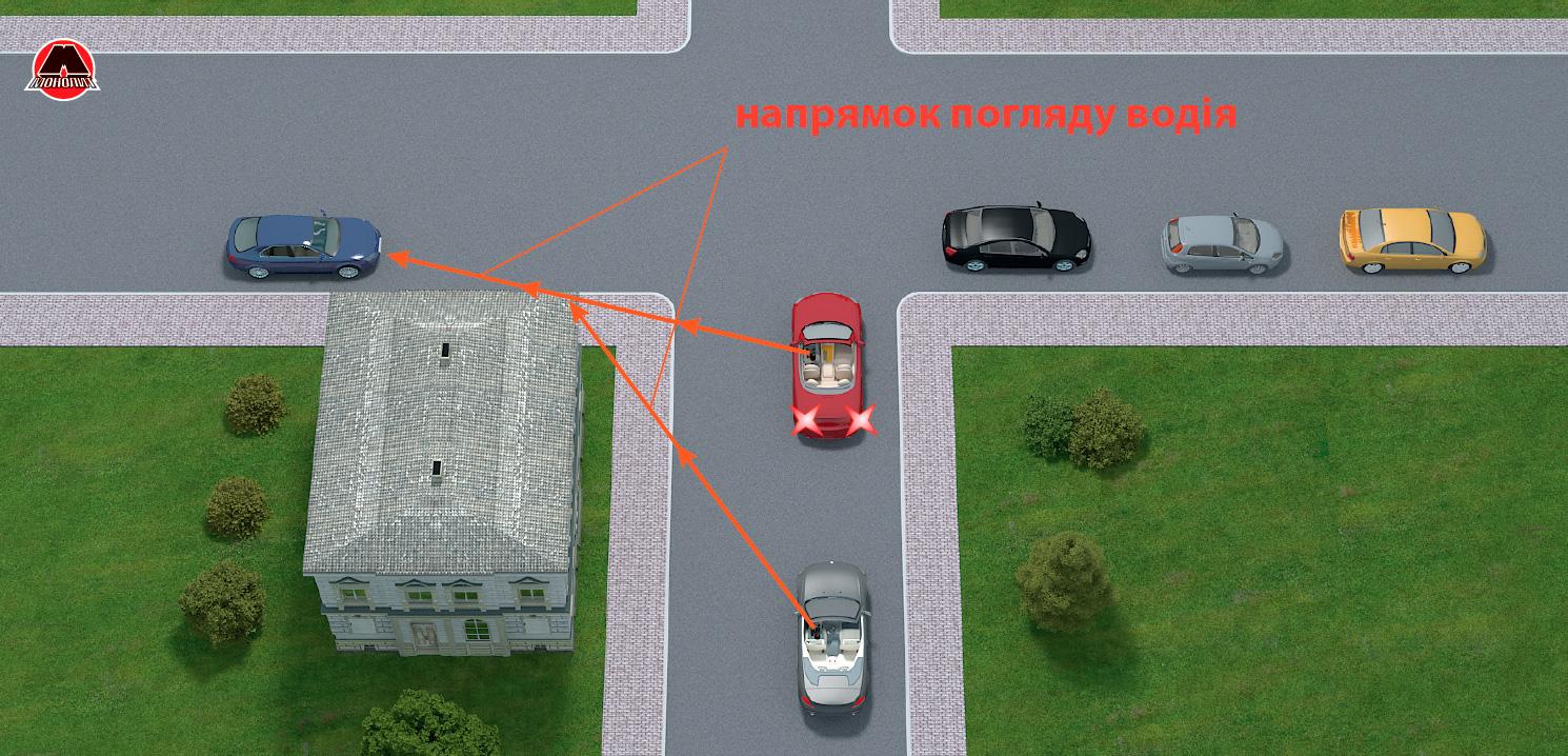 Движение за авто