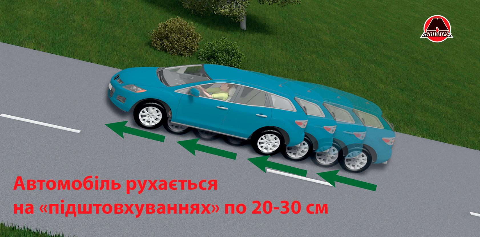Движение автомобиля на подталкиваниях