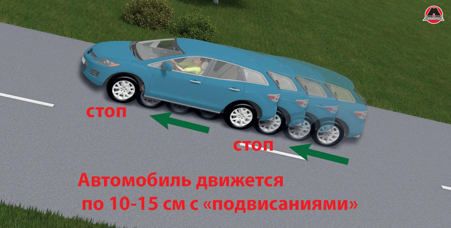 Движение автомобиля с подвисанием