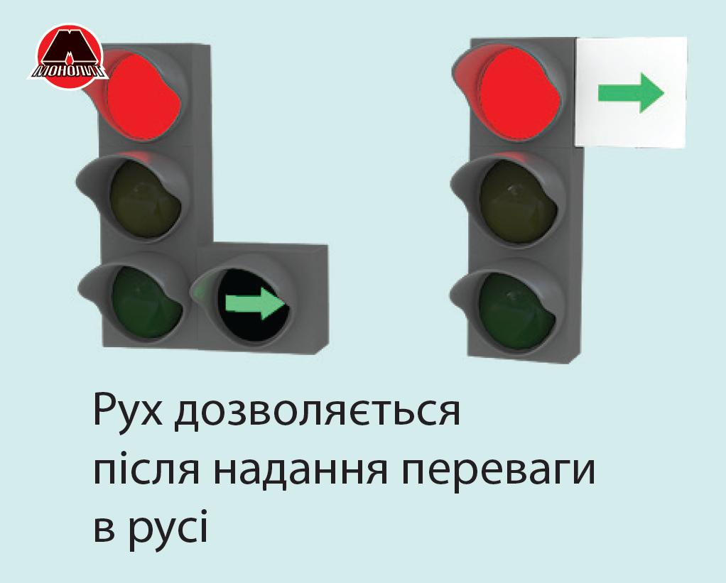 Светофор с вертикальным расположением