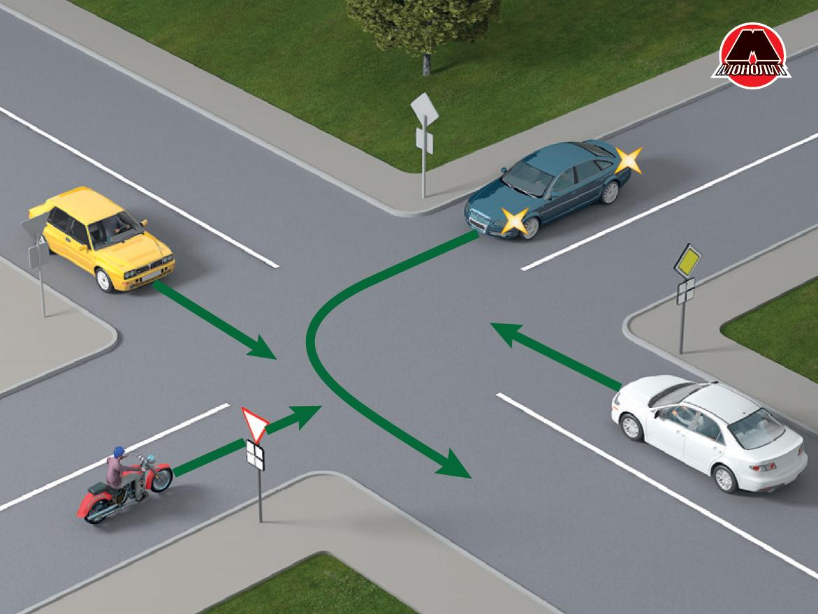 Последовательность переезда светофора