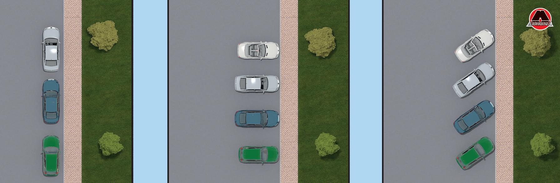 Виды парковок