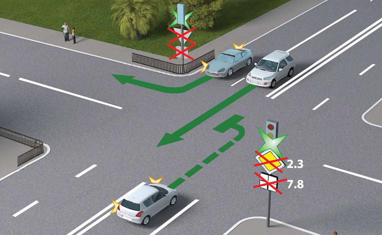 перекресток регулируемый светофором в картинках территория