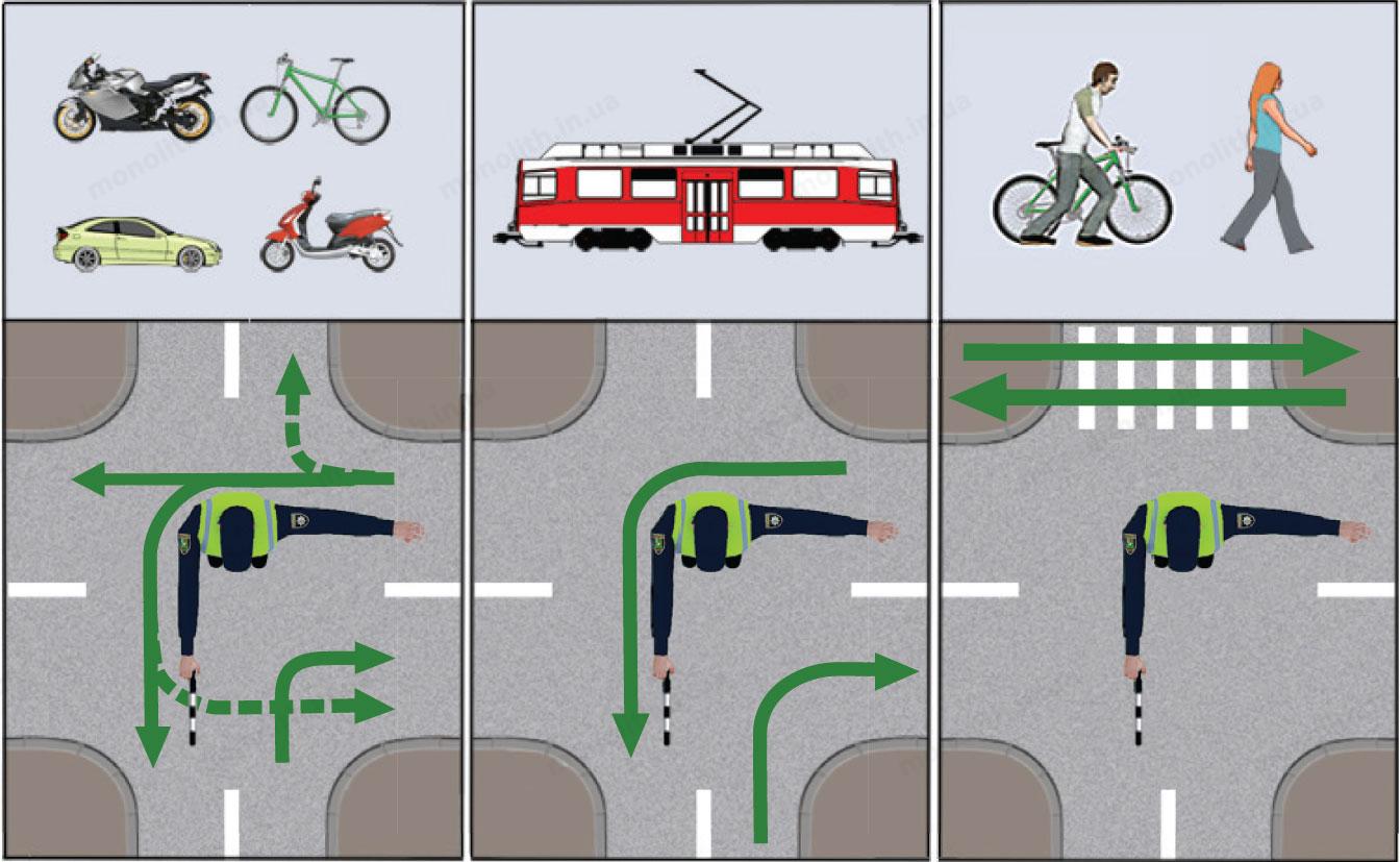 Сигналы регулировщика в картинках для трамваев